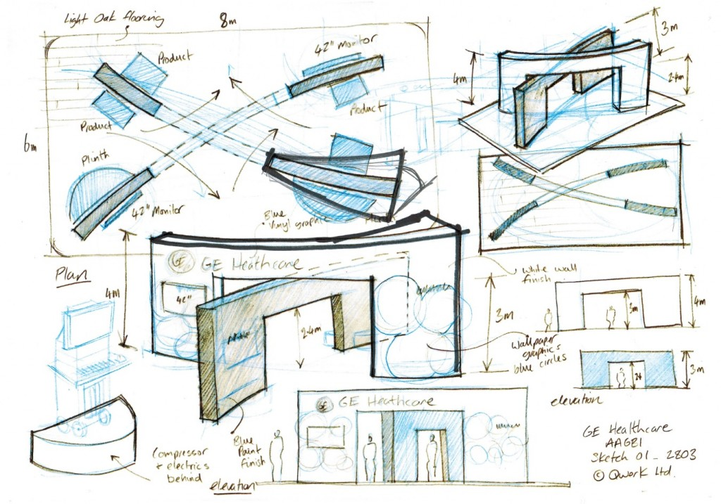 GE - AAGBI Sketch